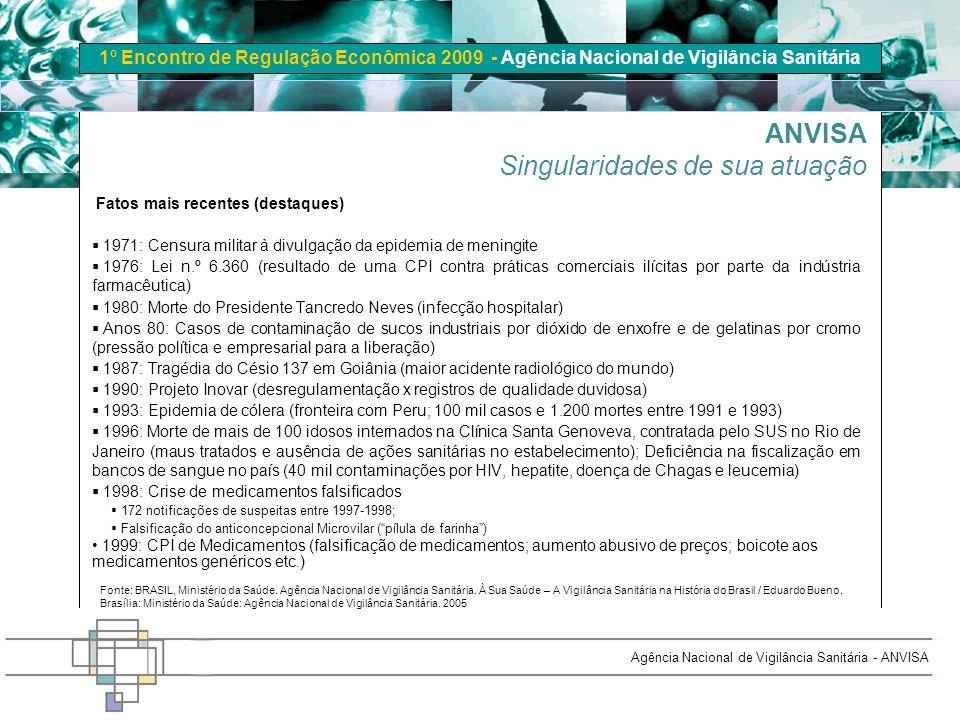 1º Encontro de Regulação Econômica 2009 - Agência Nacional de Vigilância Sanitária Agência Nacional de Vigilância Sanitária - ANVISA Fatos mais recent