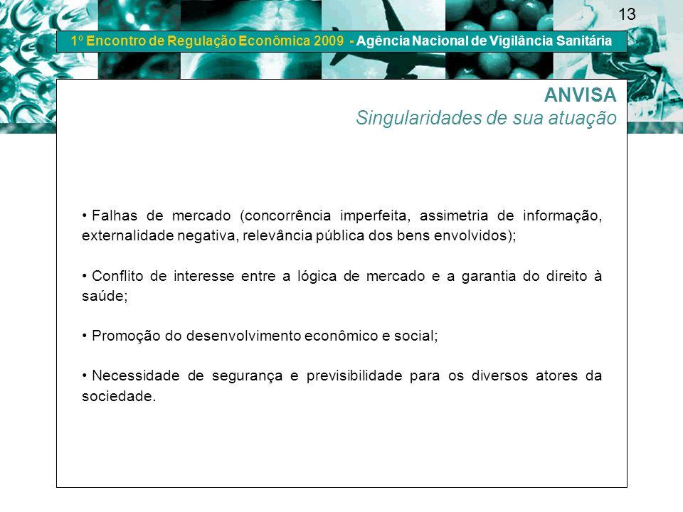 1º Encontro de Regulação Econômica 2009 - Agência Nacional de Vigilância Sanitária 13 Falhas de mercado (concorrência imperfeita, assimetria de inform