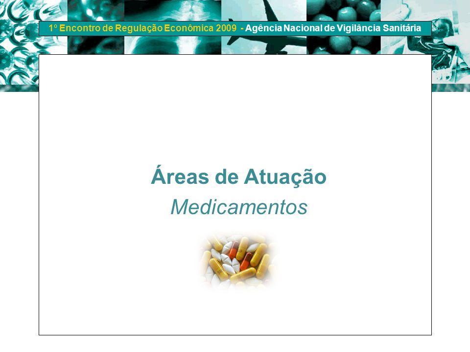 1º Encontro de Regulação Econômica 2009 - Agência Nacional de Vigilância Sanitária Áreas de Atuação Medicamentos