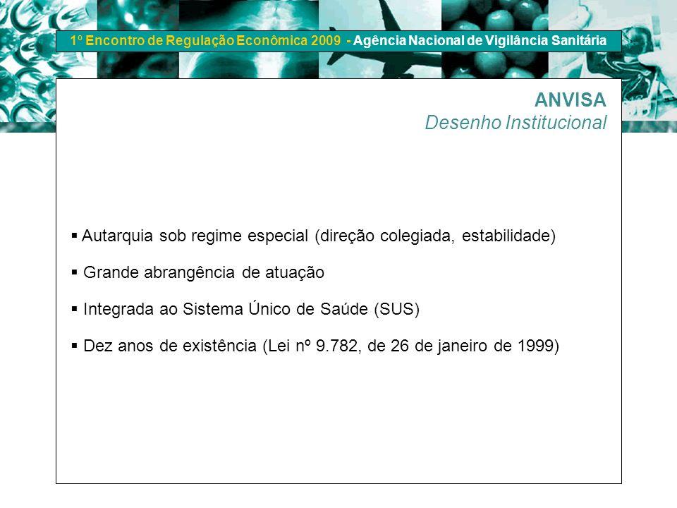 1º Encontro de Regulação Econômica 2009 - Agência Nacional de Vigilância Sanitária Autarquia sob regime especial (direção colegiada, estabilidade) Gra