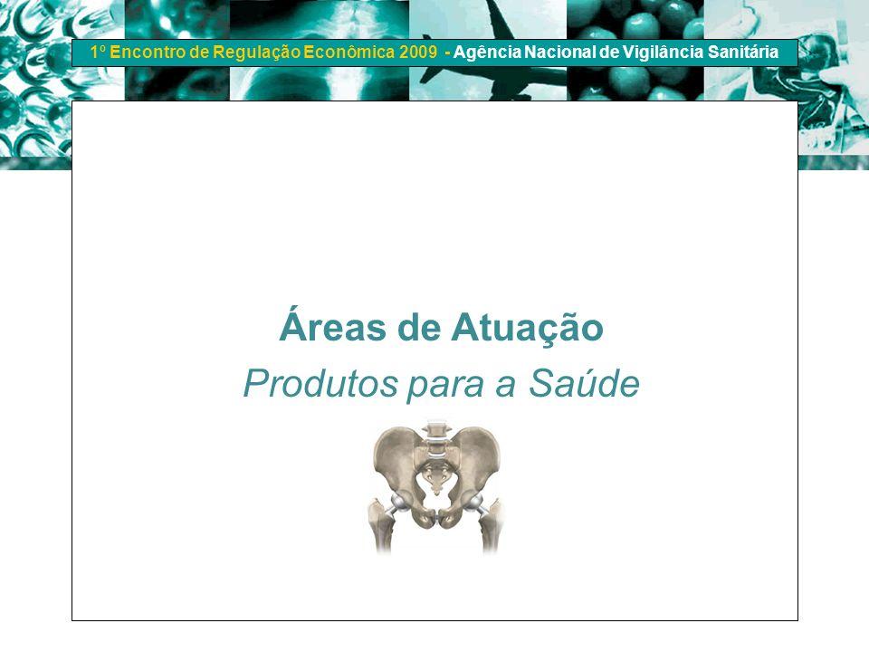 1º Encontro de Regulação Econômica 2009 - Agência Nacional de Vigilância Sanitária Áreas de Atuação Produtos para a Saúde