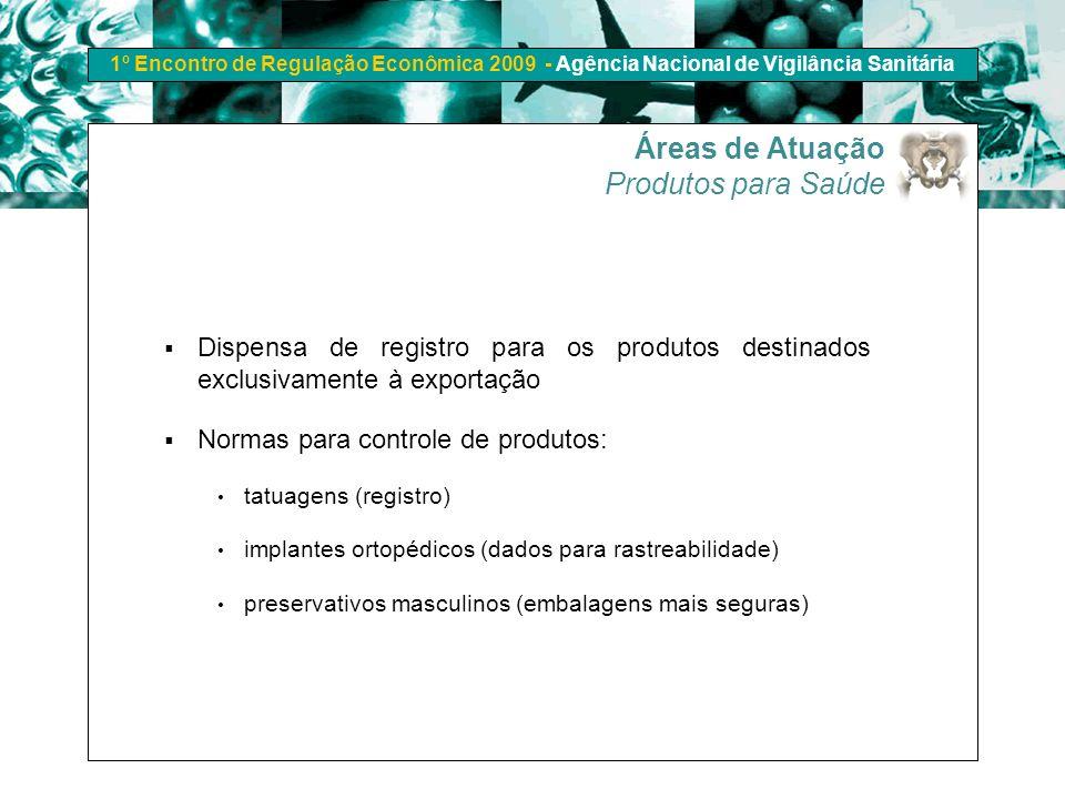 1º Encontro de Regulação Econômica 2009 - Agência Nacional de Vigilância Sanitária Dispensa de registro para os produtos destinados exclusivamente à e