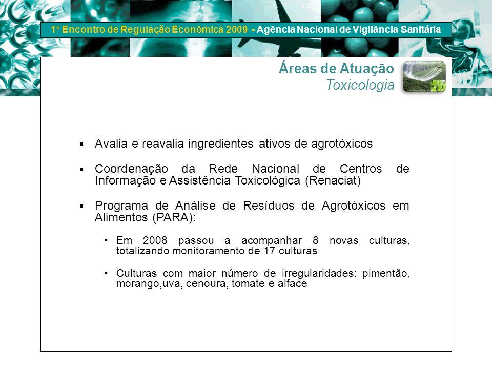 1º Encontro de Regulação Econômica 2009 - Agência Nacional de Vigilância Sanitária Áreas de Atuação Toxicologia Avalia e reavalia ingredientes ativos