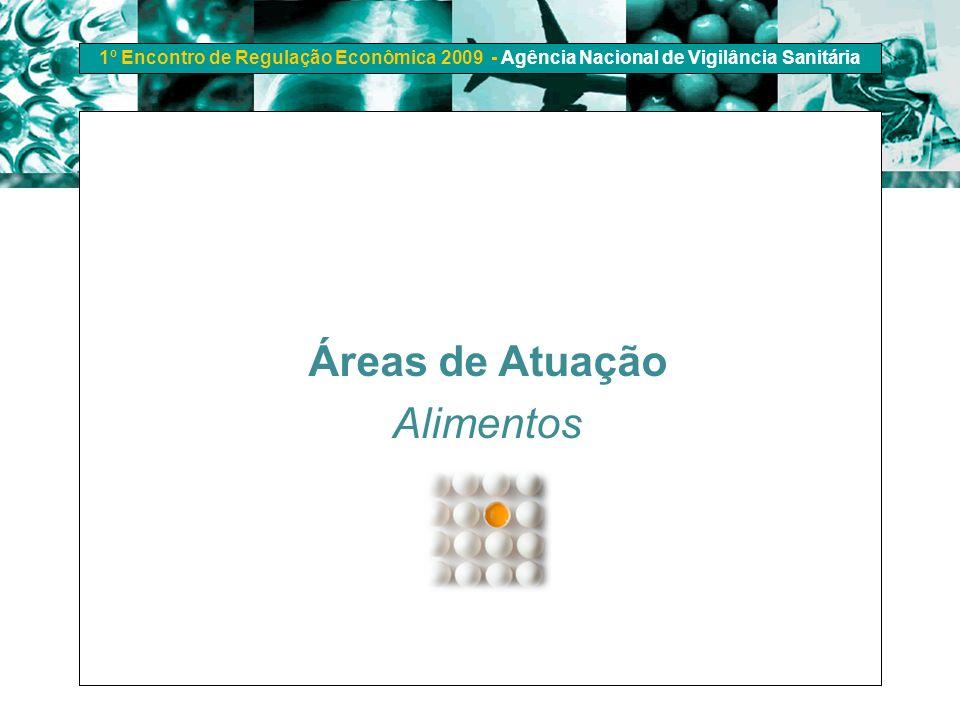 1º Encontro de Regulação Econômica 2009 - Agência Nacional de Vigilância Sanitária Áreas de Atuação Alimentos