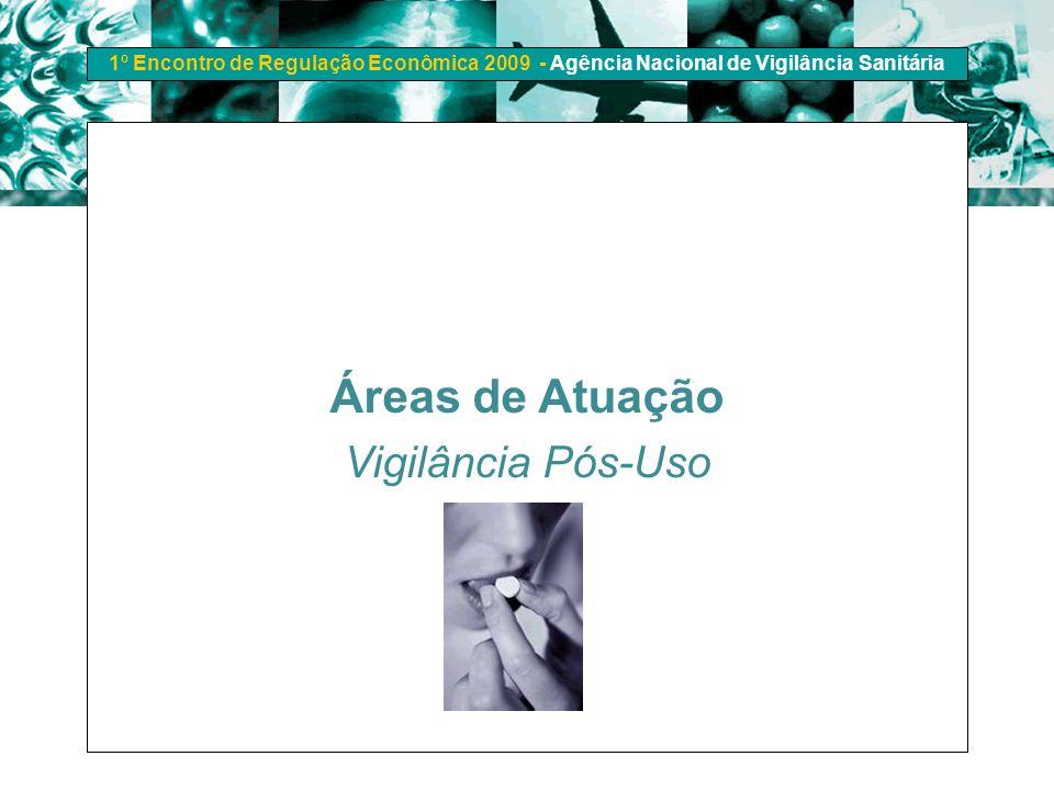 1º Encontro de Regulação Econômica 2009 - Agência Nacional de Vigilância Sanitária Áreas de Atuação Vigilância Pós-Uso
