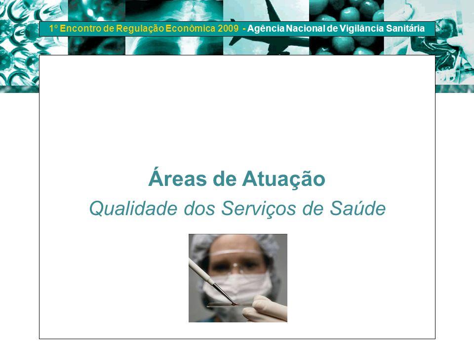 1º Encontro de Regulação Econômica 2009 - Agência Nacional de Vigilância Sanitária Áreas de Atuação Qualidade dos Serviços de Saúde