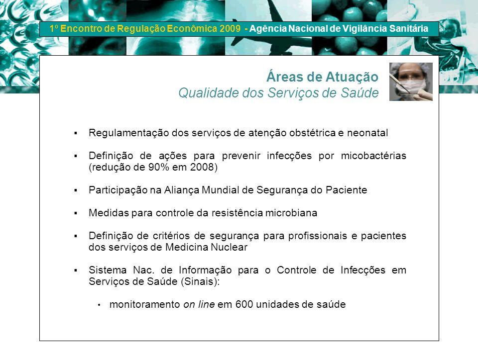 1º Encontro de Regulação Econômica 2009 - Agência Nacional de Vigilância Sanitária Áreas de Atuação Qualidade dos Serviços de Saúde Regulamentação dos