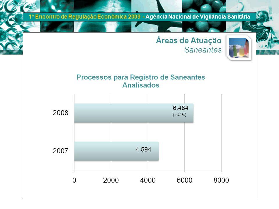 1º Encontro de Regulação Econômica 2009 - Agência Nacional de Vigilância Sanitária 6.484 4.594 (+ 41%) Áreas de Atuação Saneantes