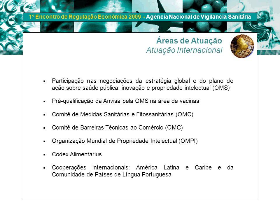 1º Encontro de Regulação Econômica 2009 - Agência Nacional de Vigilância Sanitária Áreas de Atuação Atuação Internacional Participação nas negociações