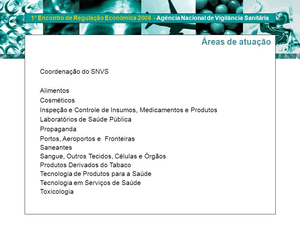 1º Encontro de Regulação Econômica 2009 - Agência Nacional de Vigilância Sanitária Áreas de atuação Coordenação do SNVS Alimentos Cosméticos Inspeção