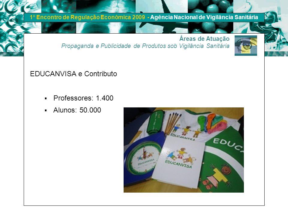1º Encontro de Regulação Econômica 2009 - Agência Nacional de Vigilância Sanitária EDUCANVISA e Contributo Professores: 1.400 Alunos: 50.000 Áreas de