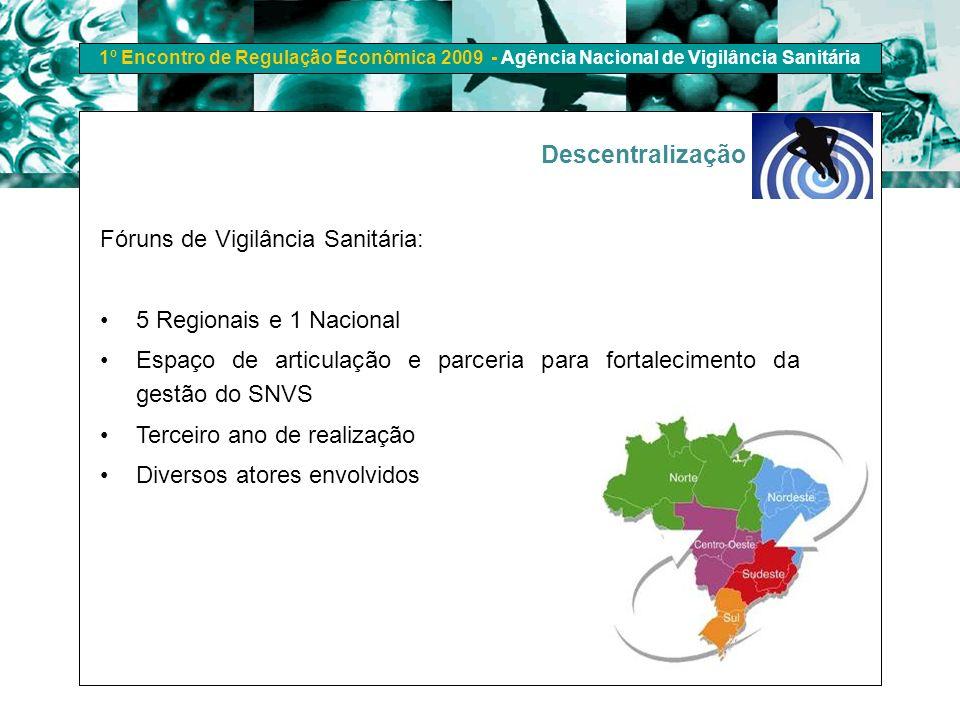 1º Encontro de Regulação Econômica 2009 - Agência Nacional de Vigilância Sanitária Fóruns de Vigilância Sanitária: 5 Regionais e 1 Nacional Espaço de