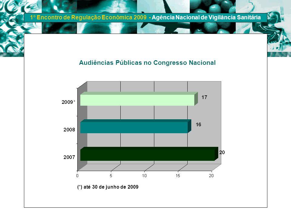 1º Encontro de Regulação Econômica 2009 - Agência Nacional de Vigilância Sanitária (*) até 30 de junho de 2009 Audiências Públicas no Congresso Nacion