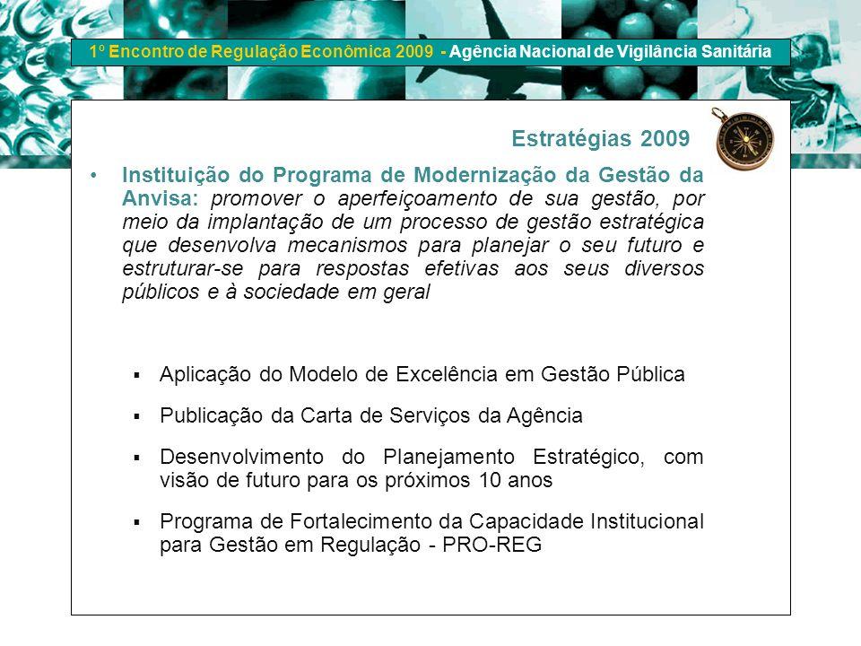 1º Encontro de Regulação Econômica 2009 - Agência Nacional de Vigilância Sanitária Estratégias 2009 Instituição do Programa de Modernização da Gestão