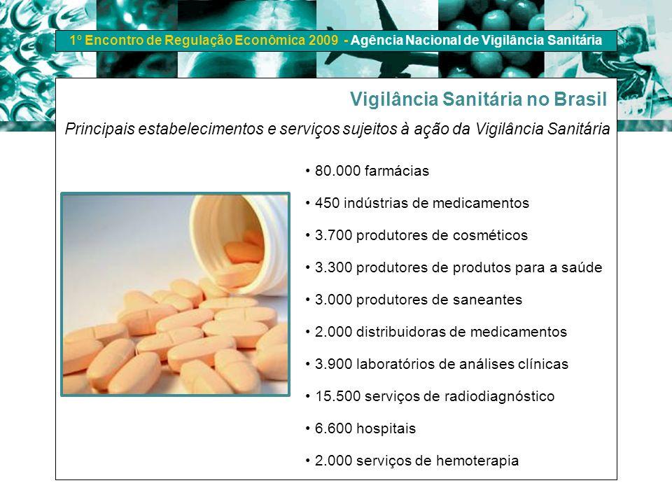 1º Encontro de Regulação Econômica 2009 - Agência Nacional de Vigilância Sanitária Vigilância Sanitária no Brasil Principais estabelecimentos e serviç