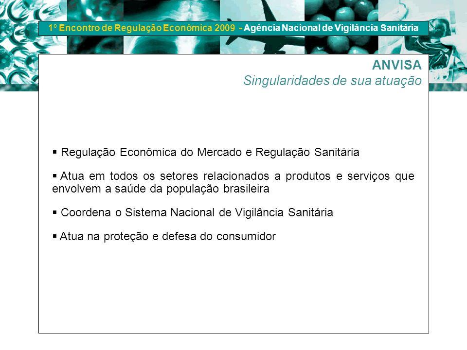 1º Encontro de Regulação Econômica 2009 - Agência Nacional de Vigilância Sanitária ANVISA Singularidades de sua atuação Regulação Econômica do Mercado