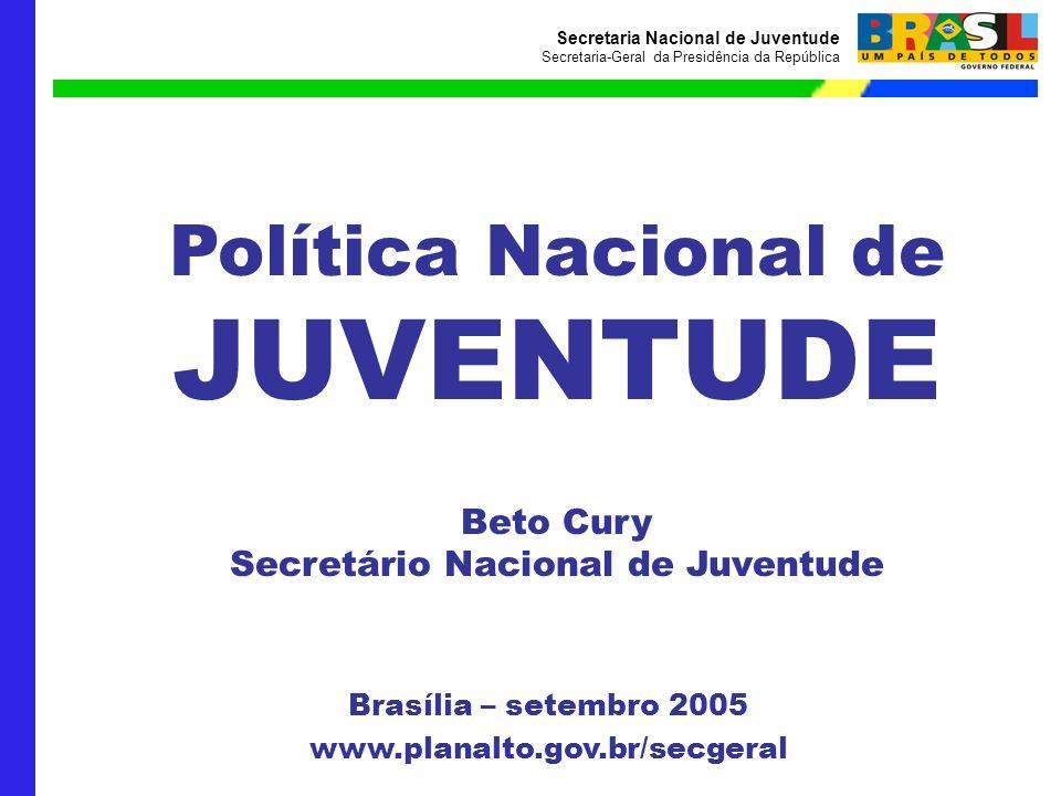 Secretaria Nacional de Juventude Secretaria-Geral da Presidência da República www.planalto.gov.br/secgeral Beto Cury Secretário Nacional de Juventude