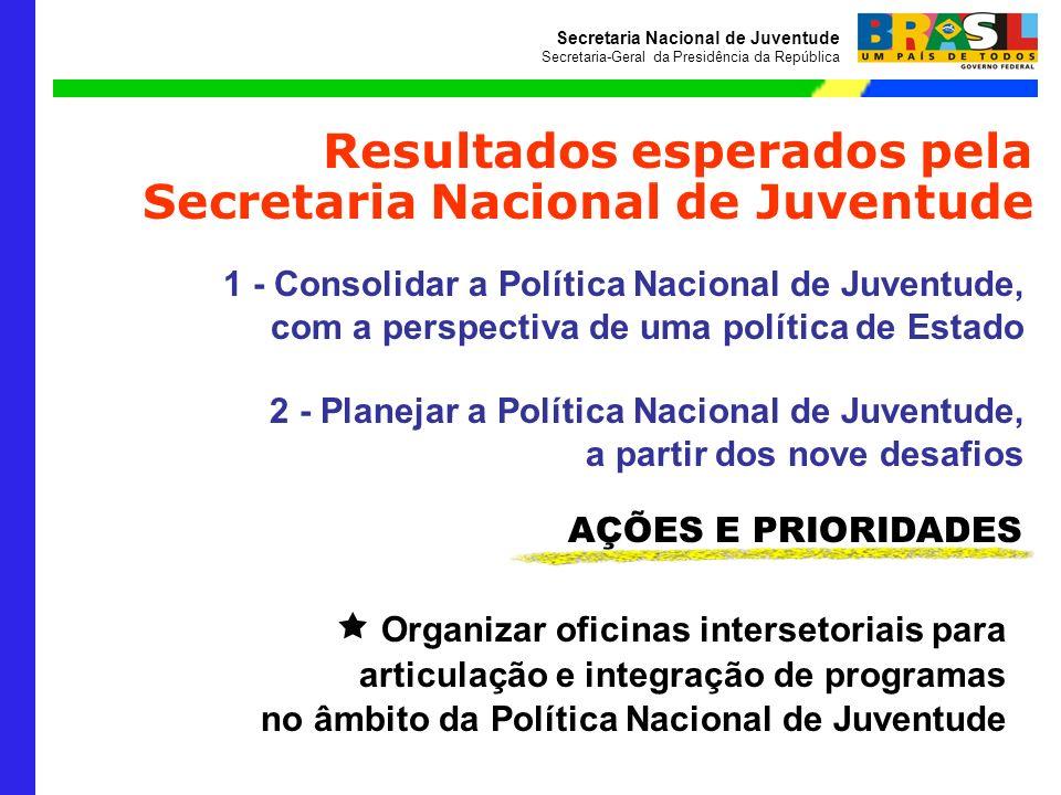 Secretaria-Geral da Presidência da República 1 - Consolidar a Política Nacional de Juventude, com a perspectiva de uma política de Estado 2 - Planejar