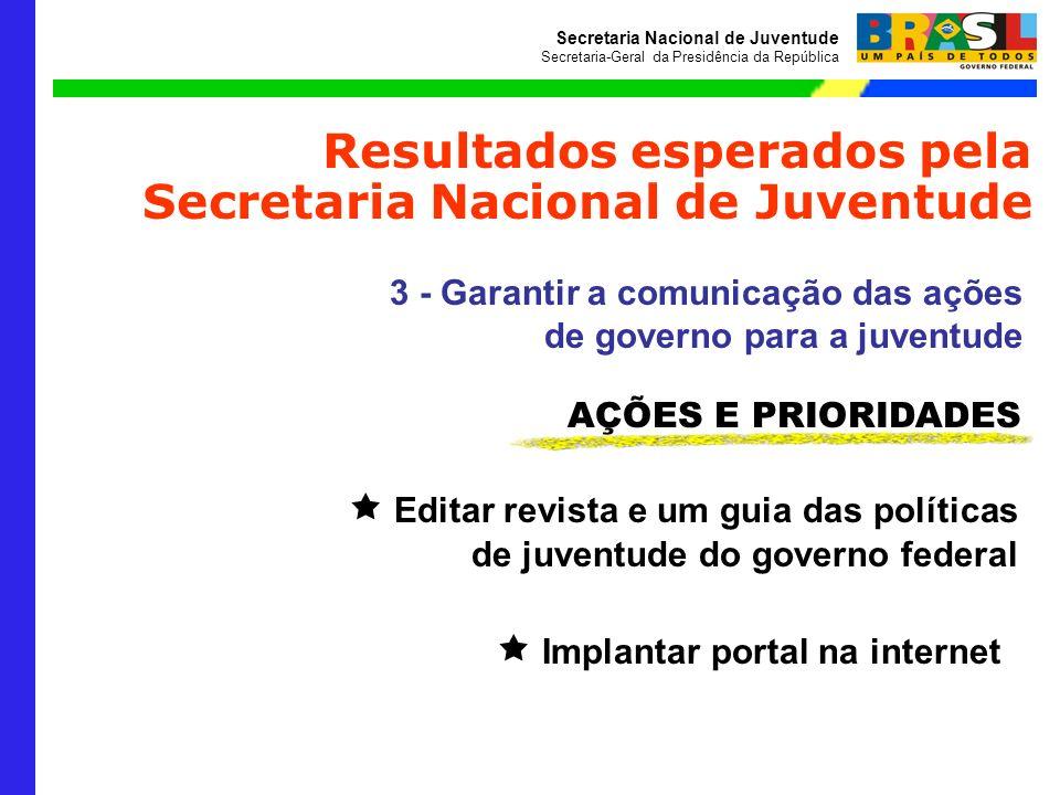 Secretaria Nacional de Juventude Secretaria-Geral da Presidência da República 3 - Garantir a comunicação das ações de governo para a juventude Resulta