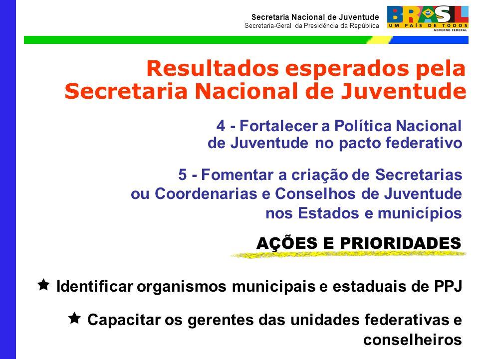 Secretaria Nacional de Juventude Secretaria-Geral da Presidência da República 4 - Fortalecer a Política Nacional de Juventude no pacto federativo 5 -