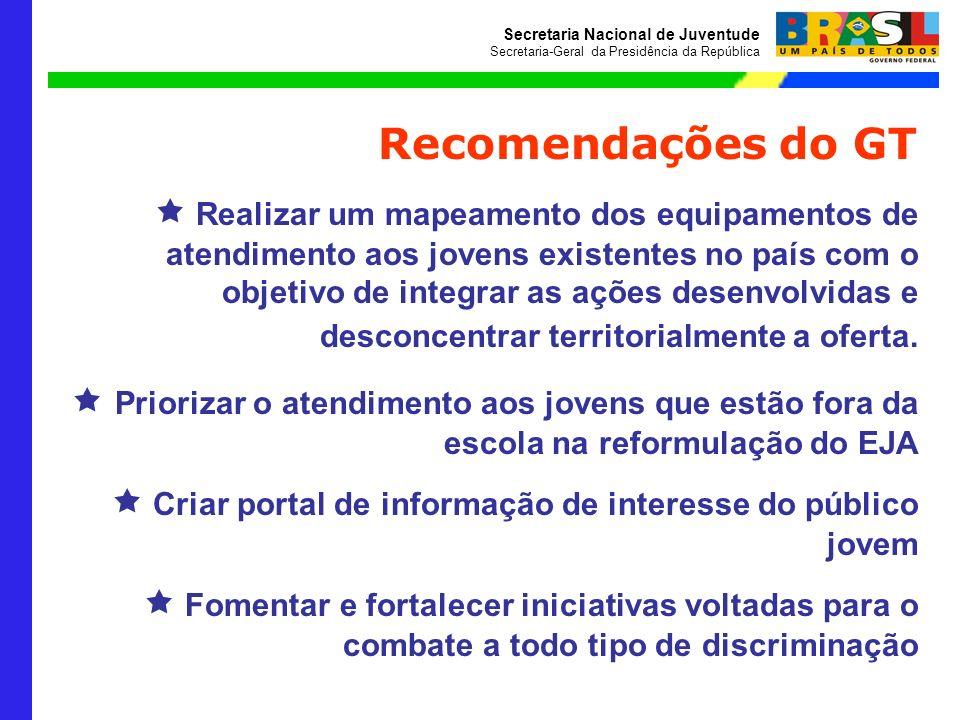 Secretaria Nacional de Juventude Secretaria-Geral da Presidência da República Recomendações do GT Realizar um mapeamento dos equipamentos de atendimen