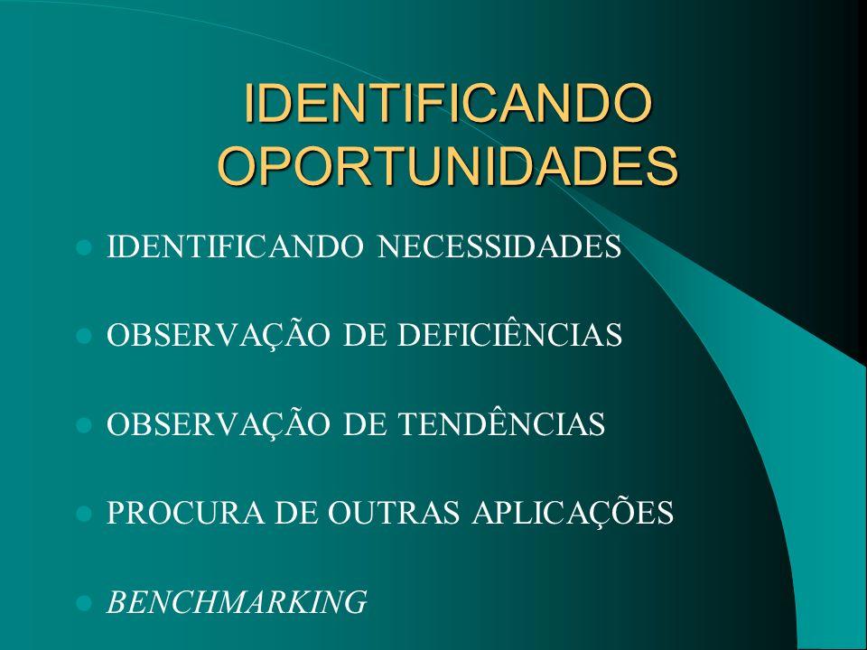 IDENTIFICANDO OPORTUNIDADES IDENTIFICANDO NECESSIDADES OBSERVAÇÃO DE DEFICIÊNCIAS OBSERVAÇÃO DE TENDÊNCIAS PROCURA DE OUTRAS APLICAÇÕES BENCHMARKING