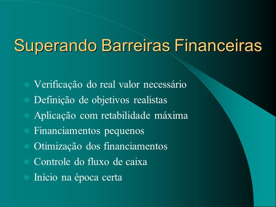 Superando Barreiras Financeiras Verificação do real valor necessário Definição de objetivos realistas Aplicação com retabilidade máxima Financiamentos