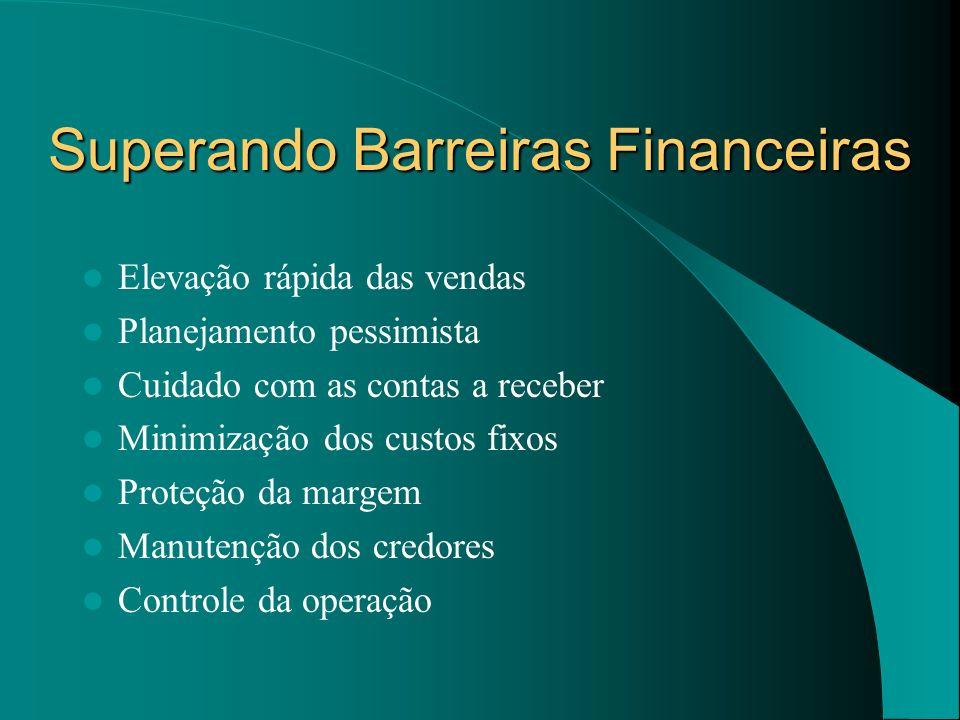 Superando Barreiras Financeiras Elevação rápida das vendas Planejamento pessimista Cuidado com as contas a receber Minimização dos custos fixos Proteç