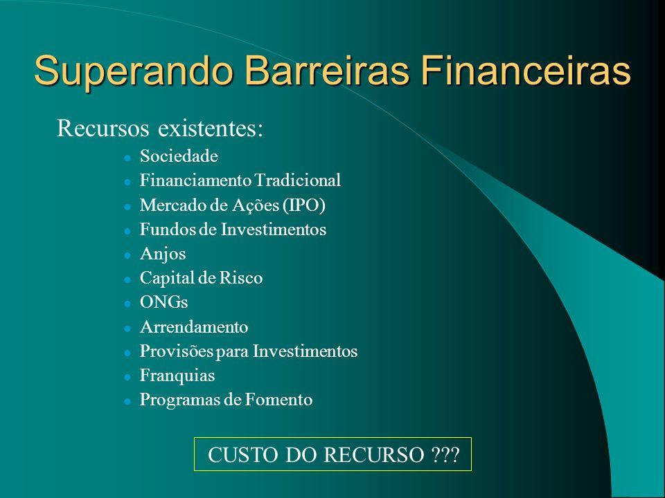 Superando Barreiras Financeiras Recursos existentes: Sociedade Financiamento Tradicional Mercado de Ações (IPO) Fundos de Investimentos Anjos Capital