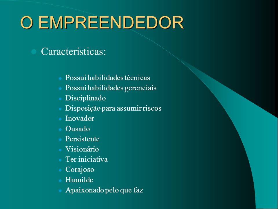 O EMPREENDEDOR Características: Possui habilidades técnicas Possui habilidades gerenciais Disciplinado Disposição para assumir riscos Inovador Ousado