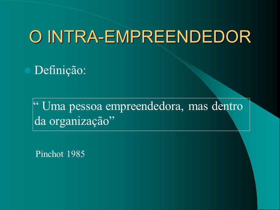 O INTRA-EMPREENDEDOR Definição: Uma pessoa empreendedora, mas dentro da organização Pinchot 1985