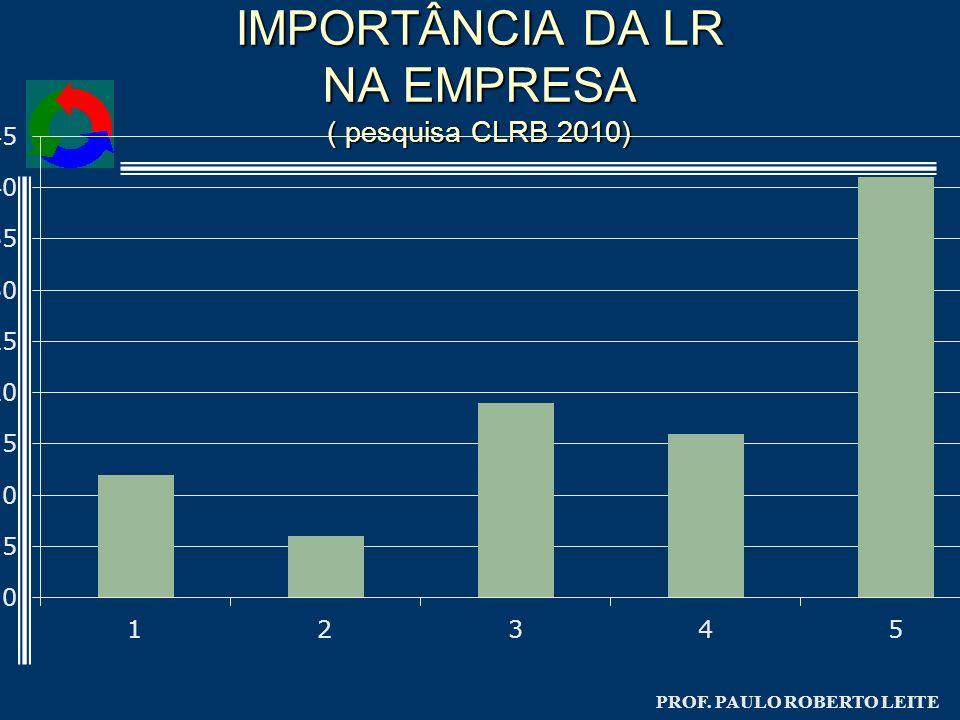PROF. PAULO ROBERTO LEITE IMPORTÂNCIA DA LR NA EMPRESA ( pesquisa CLRB 2010)