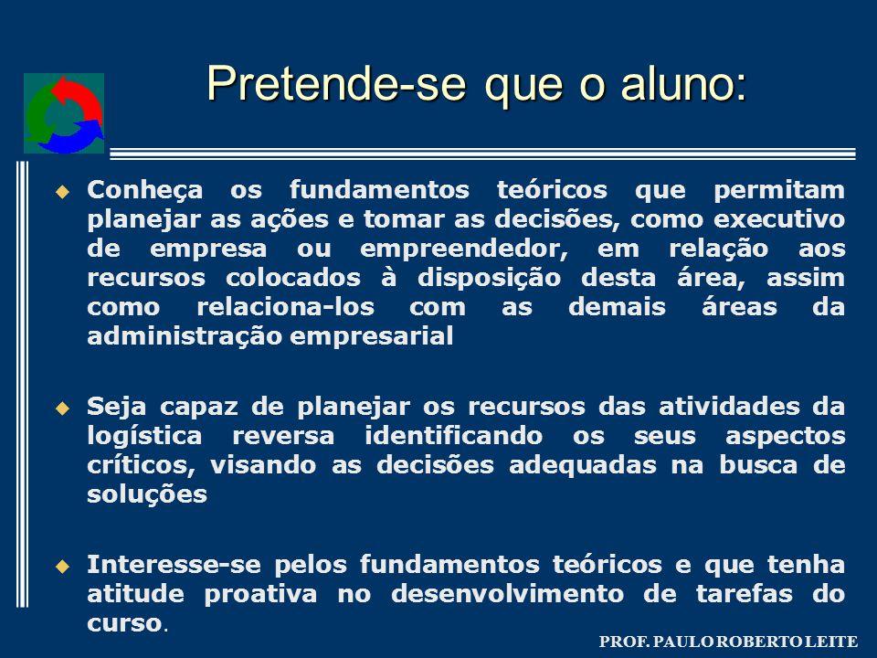 PROF. PAULO ROBERTO LEITE Pretende-se que o aluno: Conheça os fundamentos teóricos que permitam planejar as ações e tomar as decisões, como executivo