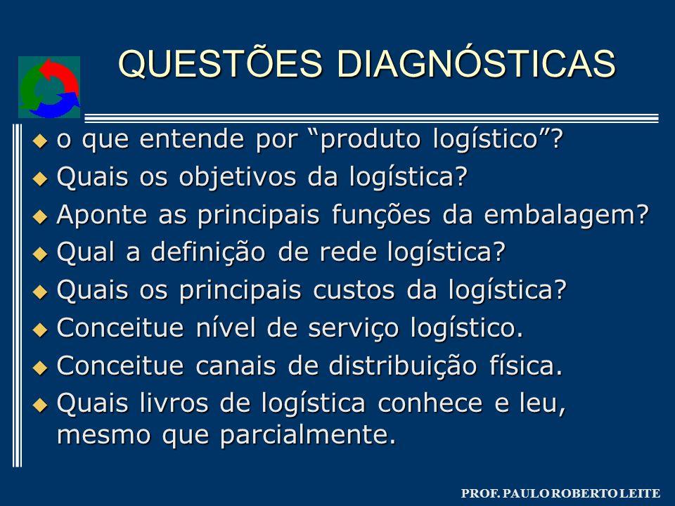 PROF. PAULO ROBERTO LEITE QUESTÕES DIAGNÓSTICAS o que entende por produto logístico? o que entende por produto logístico? Quais os objetivos da logíst