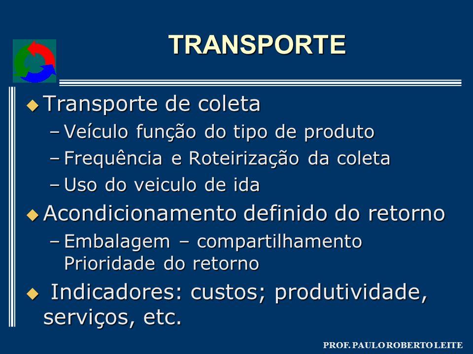 PROF. PAULO ROBERTO LEITE TRANSPORTE Transporte de coleta Transporte de coleta –Veículo função do tipo de produto –Frequência e Roteirização da coleta
