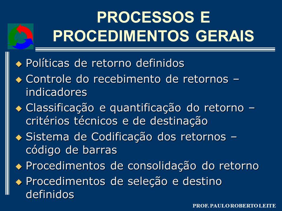 PROF. PAULO ROBERTO LEITE PROCESSOS E PROCEDIMENTOS GERAIS Políticas de retorno definidos Políticas de retorno definidos Controle do recebimento de re