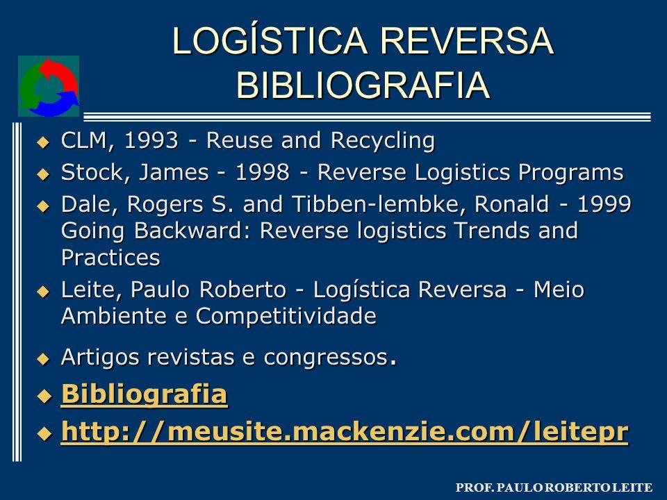 PROF. PAULO ROBERTO LEITE LOGÍSTICA REVERSA BIBLIOGRAFIA CLM, 1993 - Reuse and Recycling CLM, 1993 - Reuse and Recycling Stock, James - 1998 - Reverse