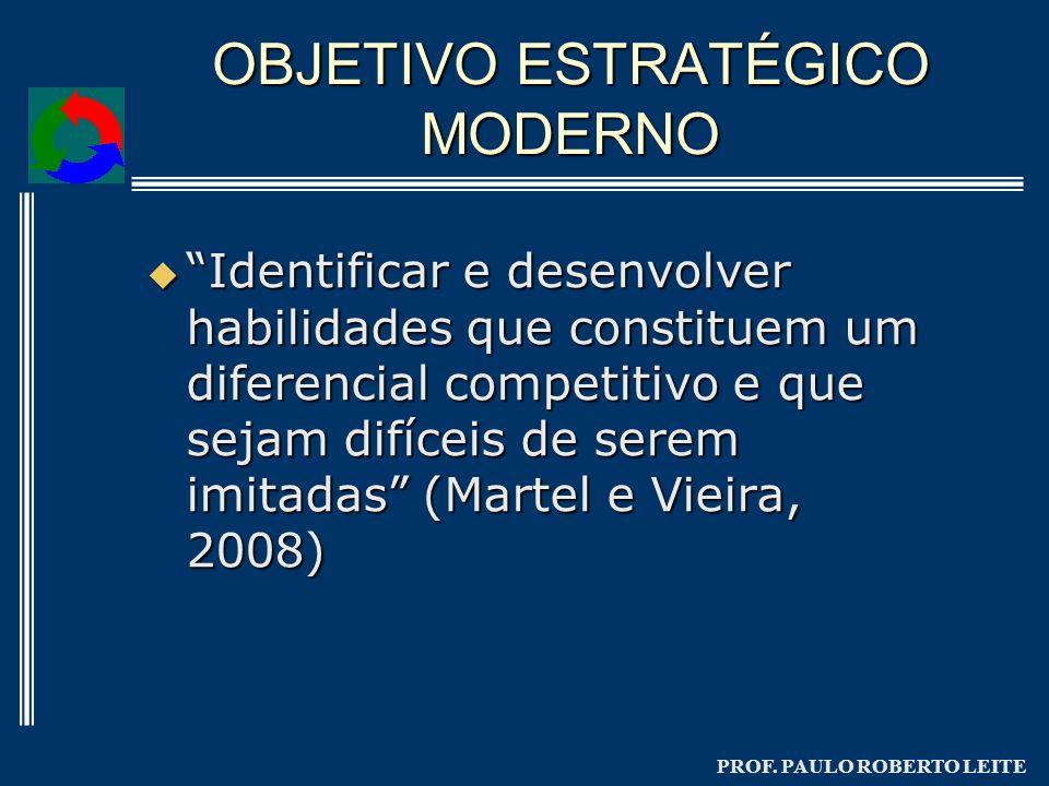 PROF. PAULO ROBERTO LEITE OBJETIVO ESTRATÉGICO MODERNO Identificar e desenvolver habilidades que constituem um diferencial competitivo e que sejam dif