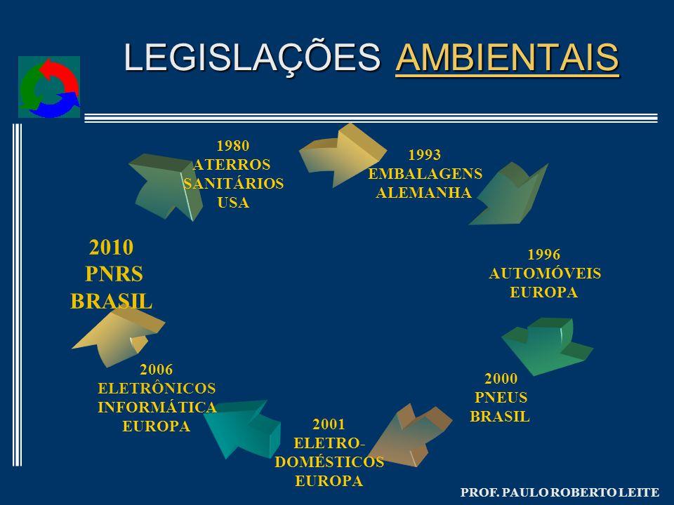 PROF. PAULO ROBERTO LEITE LEGISLAÇÕES AMBIENTAIS AMBIENTAIS