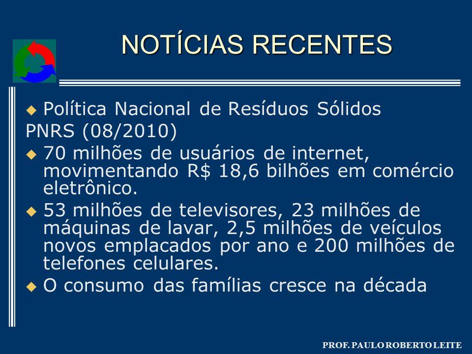 PROF. PAULO ROBERTO LEITE NOTÍCIAS RECENTES Política Nacional de Resíduos Sólidos PNRS (08/2010) 70 milhões de usuários de internet, movimentando R$ 1