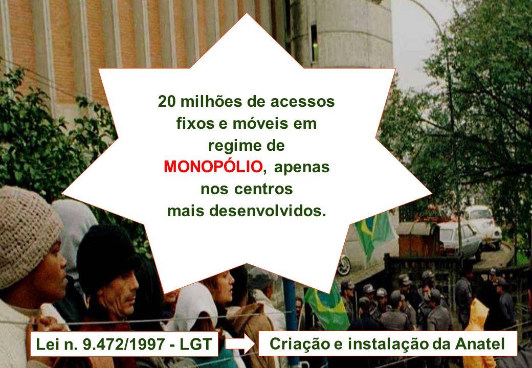20 milhões de acessos fixos e móveis em regime de MONOPÓLIO, apenas nos centros mais desenvolvidos. Lei n. 9.472/1997 - LGT Criação e instalação da An