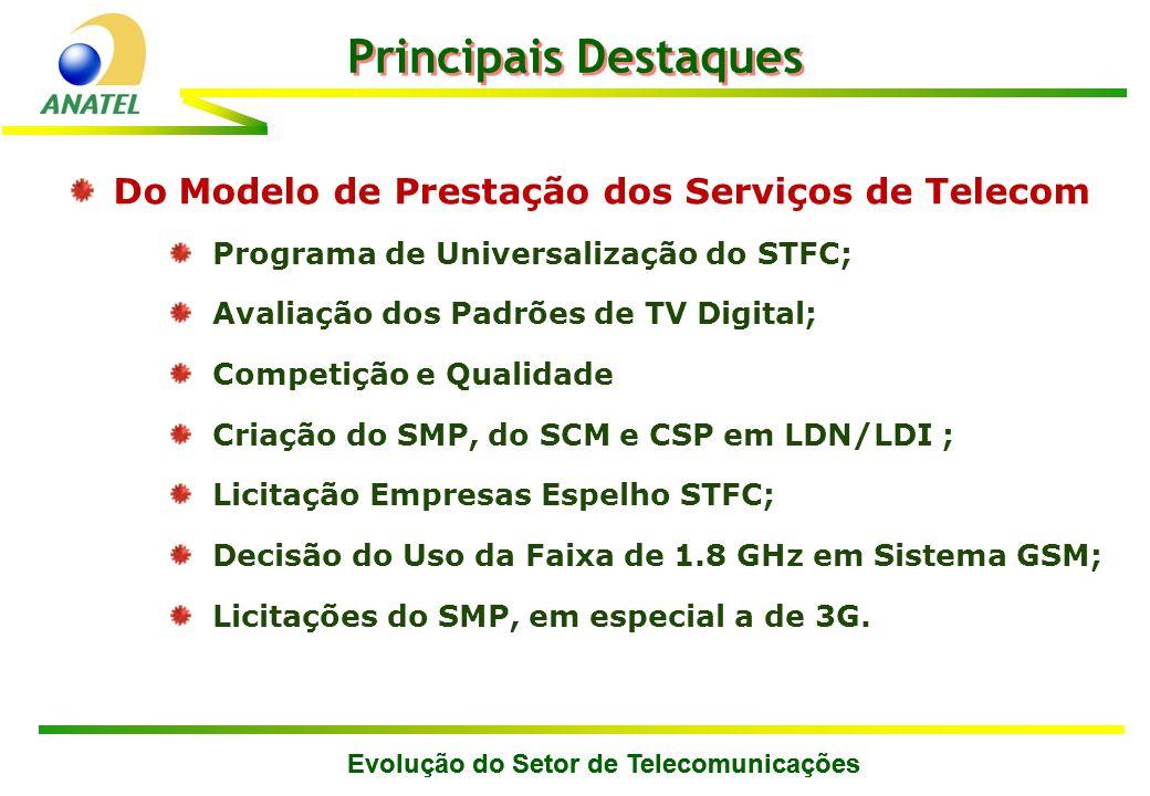 Evolução do Setor de Telecomunicações Principais Destaques Do Modelo de Prestação dos Serviços de Telecom Programa de Universalização do STFC; Avaliaç