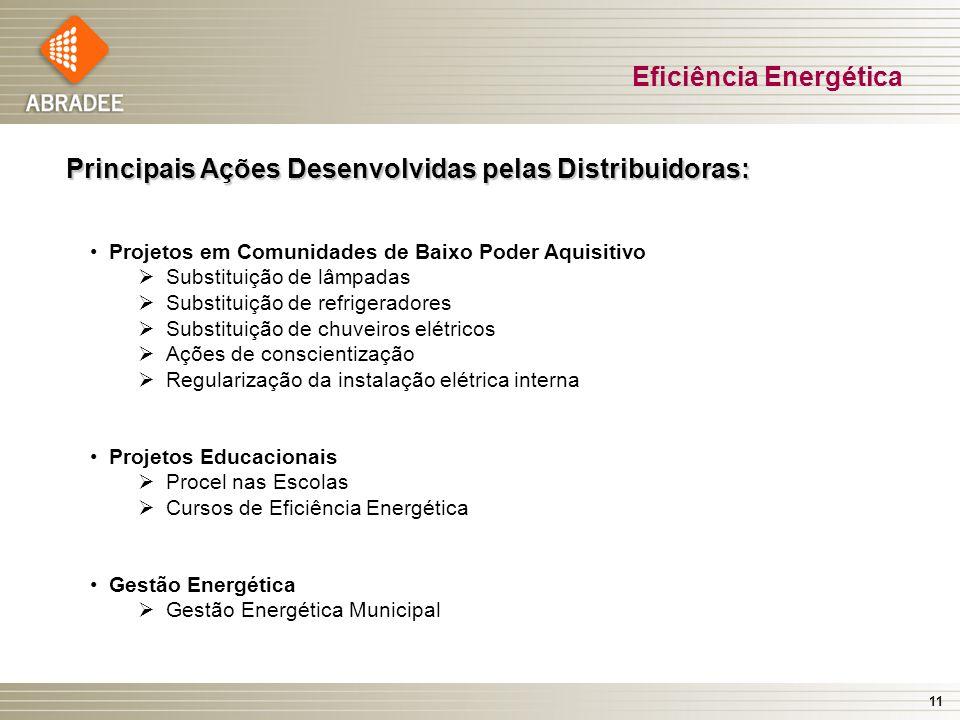 11 Eficiência Energética Principais Ações Desenvolvidas pelas Distribuidoras: Projetos em Comunidades de Baixo Poder Aquisitivo Substituição de lâmpadas Substituição de refrigeradores Substituição de chuveiros elétricos Ações de conscientização Regularização da instalação elétrica interna Projetos Educacionais Procel nas Escolas Cursos de Eficiência Energética Gestão Energética Gestão Energética Municipal