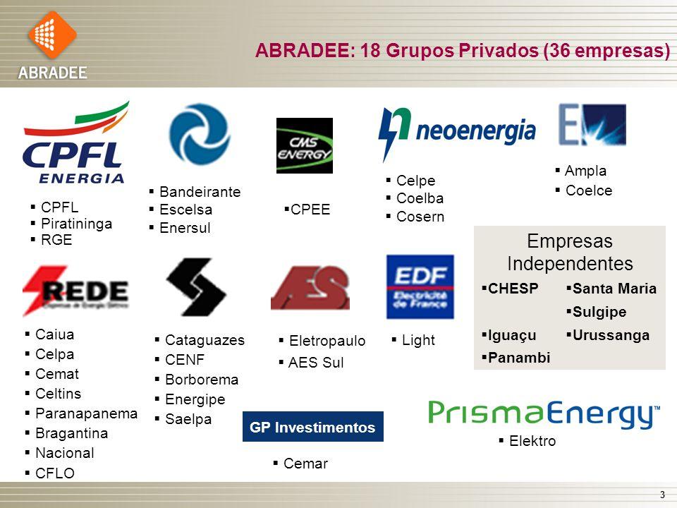 3 ABRADEE: 18 Grupos Privados (36 empresas) Eletropaulo AES Sul Cataguazes CENF Borborema Energipe Saelpa CPEE Celpe Coelba Cosern Bandeirante Escelsa