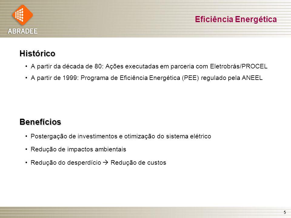5 Eficiência Energética Histórico A partir da década de 80: Ações executadas em parceria com Eletrobrás/PROCEL A partir de 1999: Programa de Eficiência Energética (PEE) regulado pela ANEEL Benefícios Postergação de investimentos e otimização do sistema elétrico Redução de impactos ambientais Redução do desperdício Redução de custos