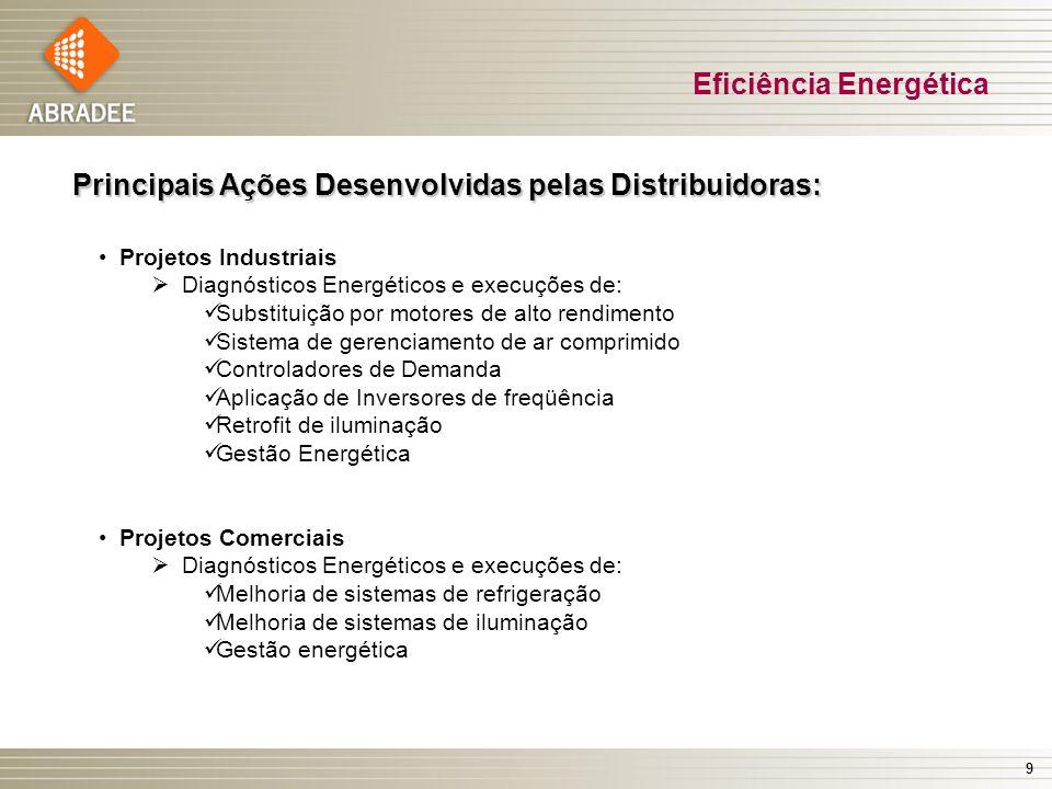 9 Eficiência Energética Principais Ações Desenvolvidas pelas Distribuidoras: Projetos Industriais Diagnósticos Energéticos e execuções de: Substituição por motores de alto rendimento Sistema de gerenciamento de ar comprimido Controladores de Demanda Aplicação de Inversores de freqüência Retrofit de iluminação Gestão Energética Projetos Comerciais Diagnósticos Energéticos e execuções de: Melhoria de sistemas de refrigeração Melhoria de sistemas de iluminação Gestão energética
