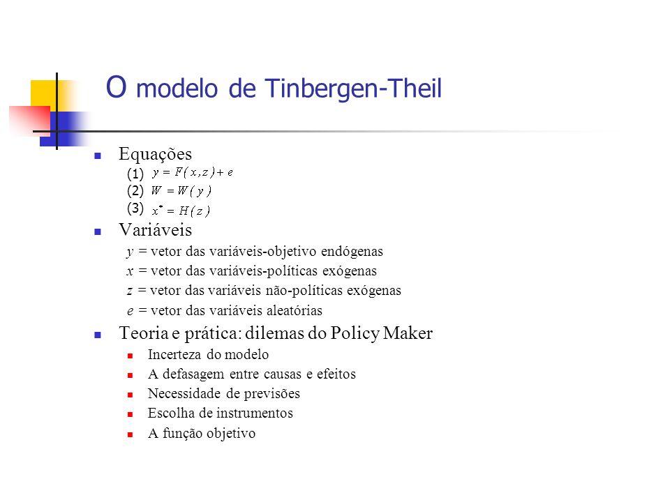 O modelo de Tinbergen-Theil Equações (1) (2) (3) Variáveis y = vetor das variáveis-objetivo endógenas x = vetor das variáveis-políticas exógenas z = v