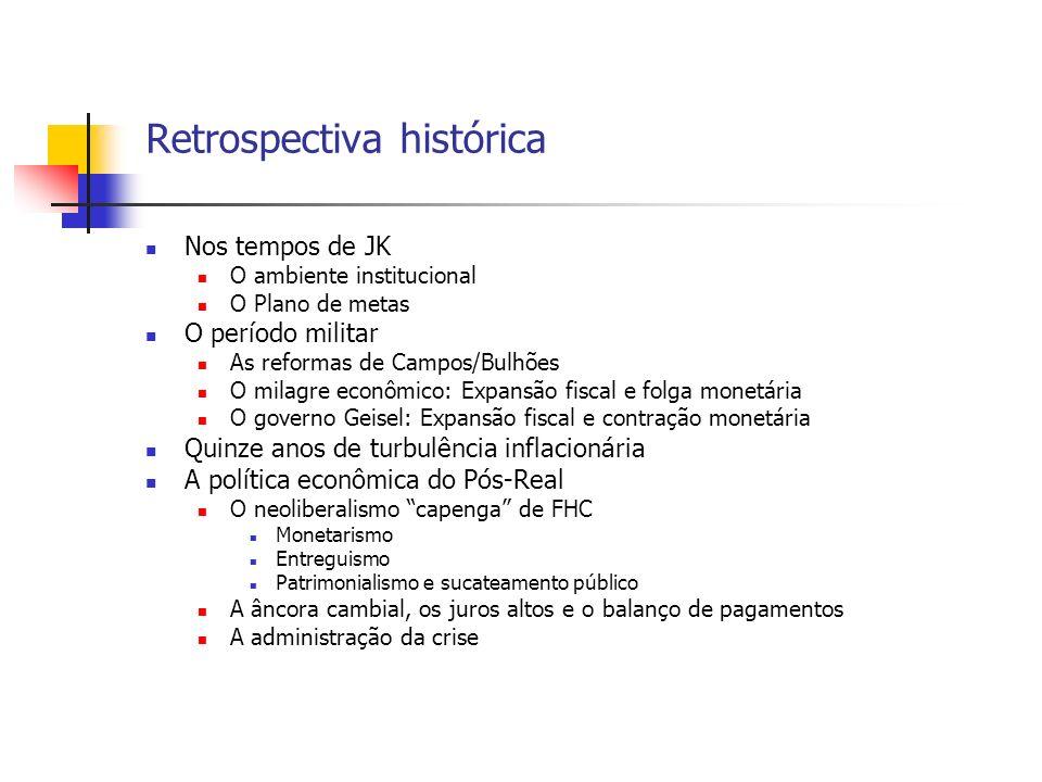 Retrospectiva histórica Nos tempos de JK O ambiente institucional O Plano de metas O período militar As reformas de Campos/Bulhões O milagre econômico