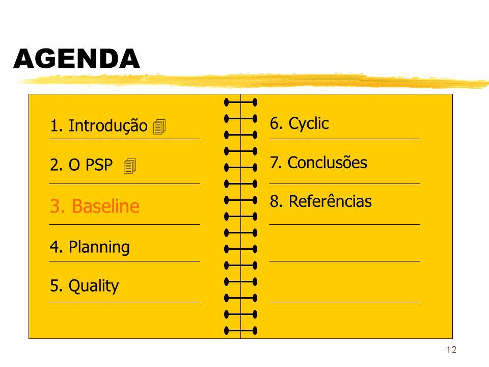 12 AGENDA 1. Introdução 2. O PSP 3. Baseline 4. Planning 5. Quality 6. Cyclic 7. Conclusões 8. Referências