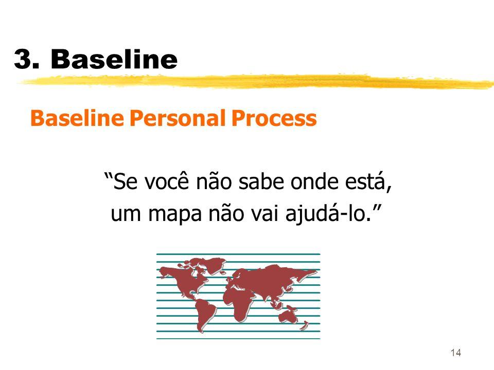 14 3. Baseline Baseline Personal Process Se você não sabe onde está, um mapa não vai ajudá-lo.